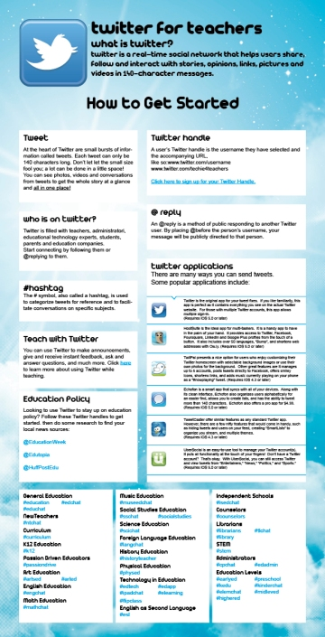 Twitter_Teachers